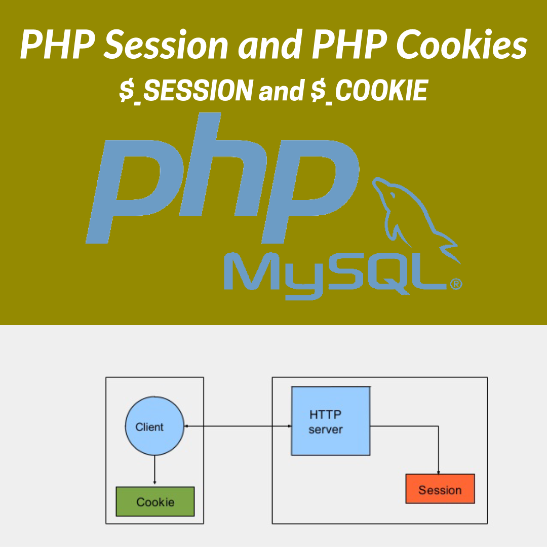 PHP Session and PHP Cookies